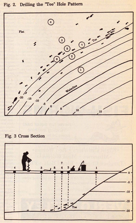 ice holes fig 2 3